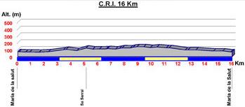 Captura de pantalla 2013-05-08 a les 11.47.32